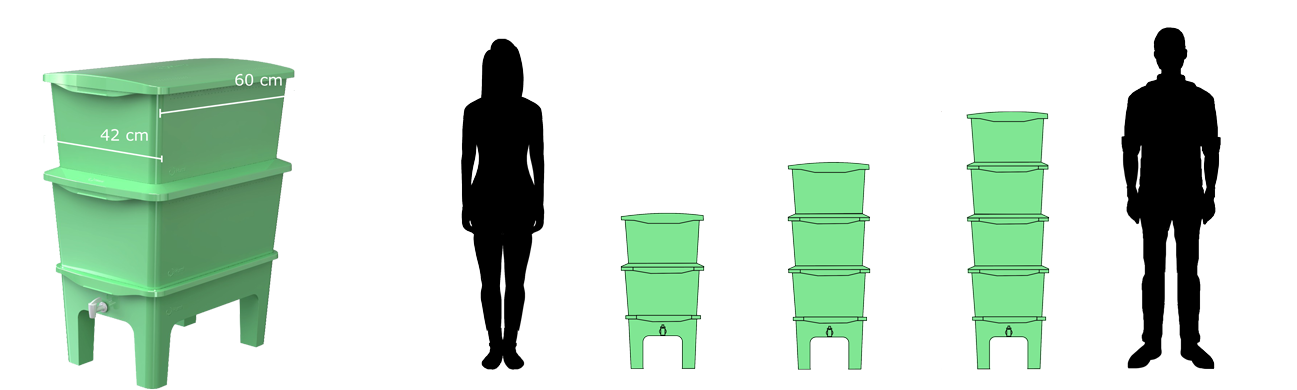 Dimensões da Composteira Humi